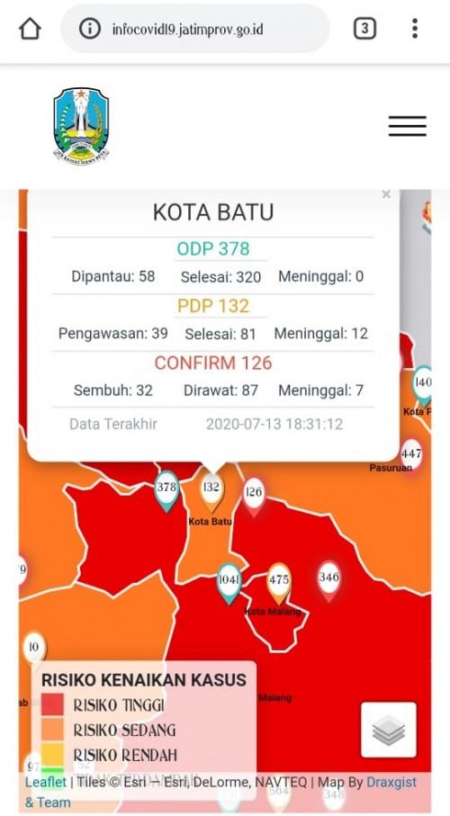 Tinggal 7 Desa di Kota Batu Bebas Kasus Covid-19, Total 126 Terkonfirmasi Positif