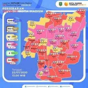 Kota Madiun Zona Hijau, tapi Pasien Positif Covid-19 Kembali Bertambah