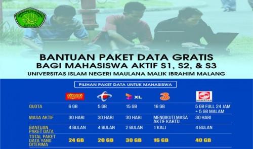 Bantuan paket data untuk mahasiswa UIN Malang. (Foto: istimewa)