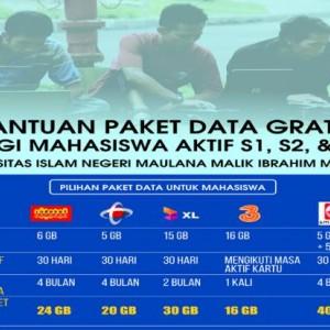 UIN Malang Bantu Paket Data Maksimal 40 Giga, Mahasiswa Jangan Salah Input Nomor Ponsel
