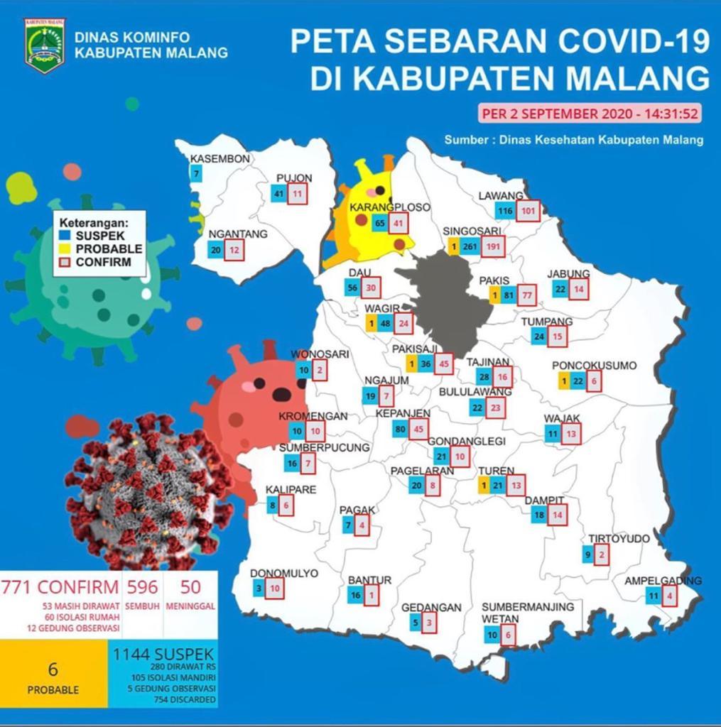 Awal September Jumlah Pasien Covid 19 Yang Sembuh Di Kabupaten Malang Tambah 18 Orang Malangtimes