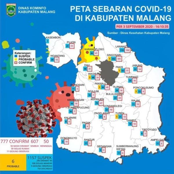 Peta sebaran kasus covid-19 di Kabupaten Malang hingga tanggal 3 September 2020 (Foto : Istimewa)