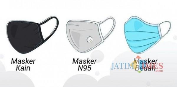 Ini Rekomendasi Masker yang Diizinkan Pemerintah