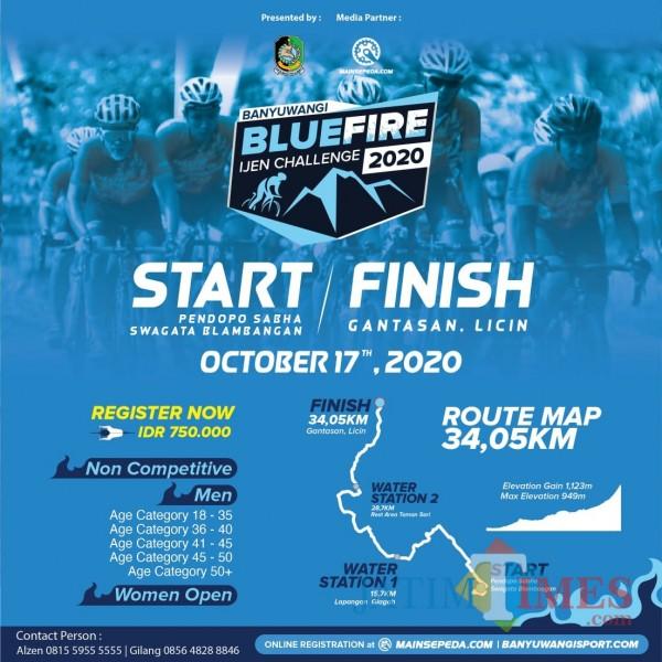 Banyuwangi Akan Gelar Bluefire Ijen Challenge Tahun 2020, Cek Persiapannya