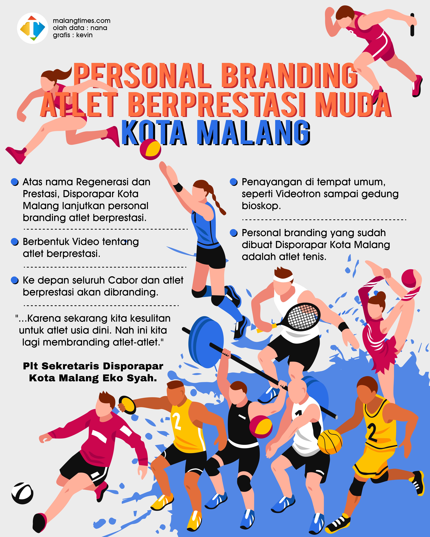 Regenerasi Atlet, Disporapar Kota Malang Buat Personal Branding Atlet Berprestasi