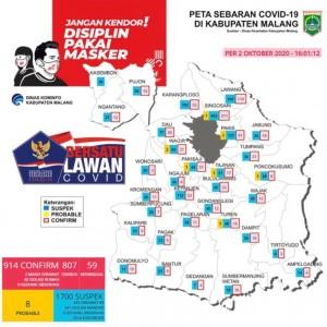 Tembus 914 Kasus, Ini Kecamatan di Kabupaten Malang dengan Jumlah Kasus Covid-19 Terbanyak