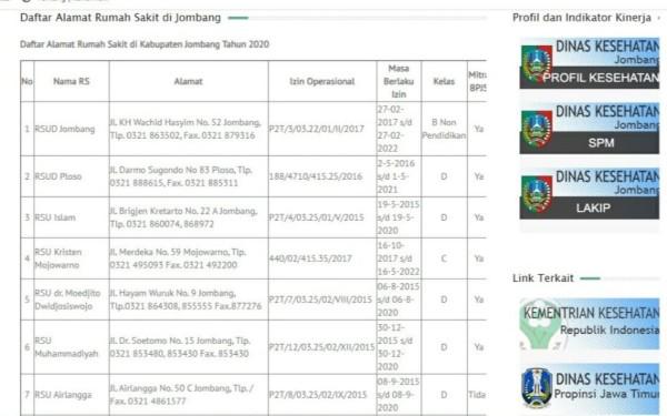 Tabel dalam situs resmi Dinkes Jombang soal izin operasional rumah sakit. (Istimewa)