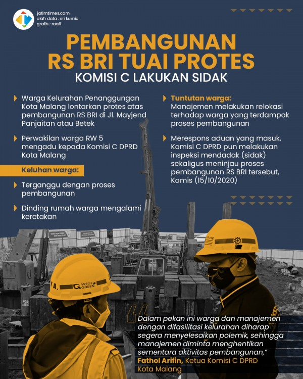Warga Keluhkan Rumahnya Retak Lantaran Pembangunan RS BRI, Komisi C DPRD Tinjau Lokasi