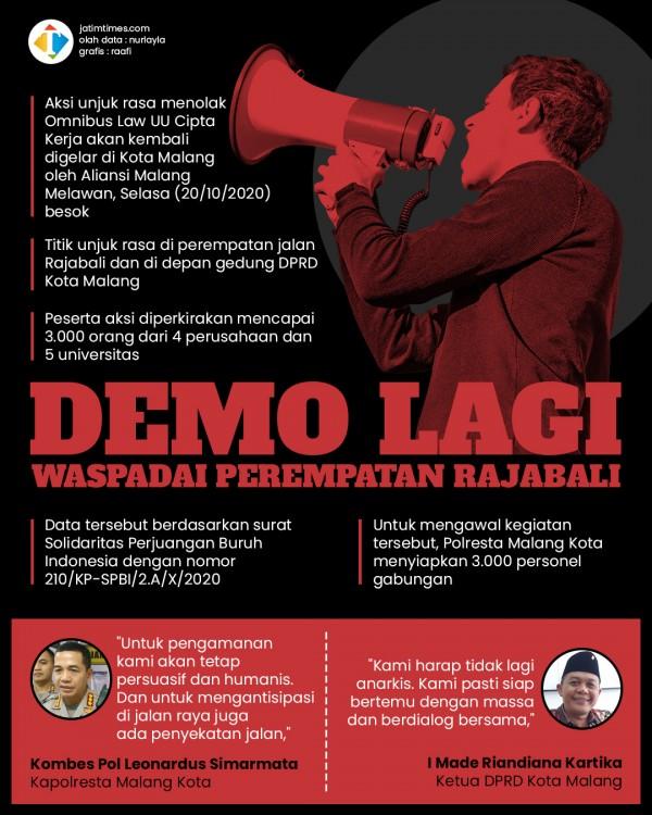 Besok Aksi Tolak Omnibus Law Kembali Digelar, Ketua DPRD Kota Malang: Kami Siap Bertemu