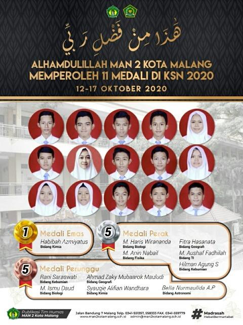 MAN 2 Kota Malang borong medali KSN 2020. (Foto: Kemenag)