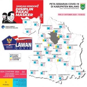 Tembus Seribu Kasus, Jumlah Kematian Covid-19 di Kabupaten Malang Tercatat 64 Pasien
