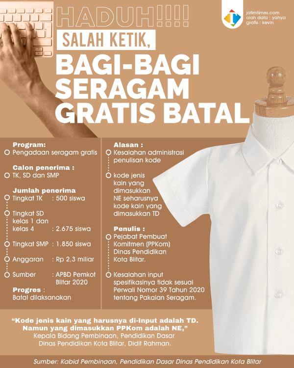 Salah-Ketik-Bagi-Bagi-Seragam-Gratis-Batal46733f41a5c2c669.png