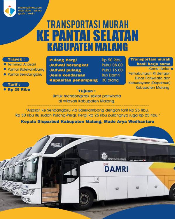Transportasi-Murah-ke-Pantai-Selatan-Kabupaten-Malang58a2373a5cb8bd1d.png