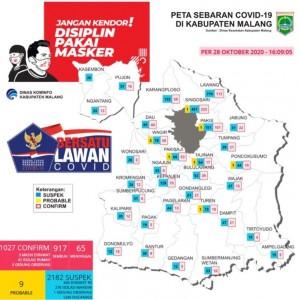 Update Covid Kabupaten Malang: Penambahan Pasien Positif Lebih Banyak dari Pasien Sembuh