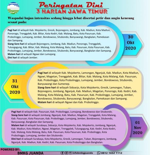 Peringatan dini 3 harian Jawa Timur. (Foto: BMKG)