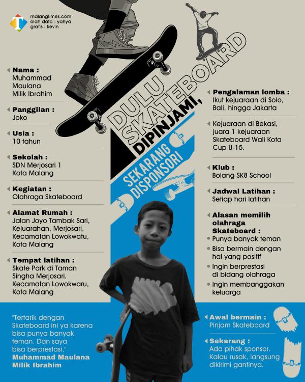 Dulu-Skateboard-Dipinjami-Sekarang-Disponsoria9e1a6225679061d.png