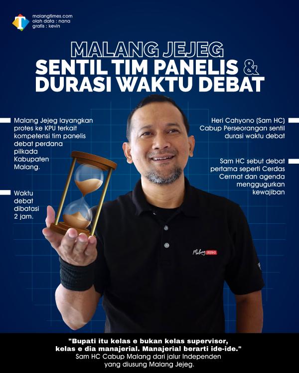 MALANG-JEJEG-SENTIL-TIM-PANELIS--DURASI-WAKTU-DEBAT_4f78f233705e78286.png