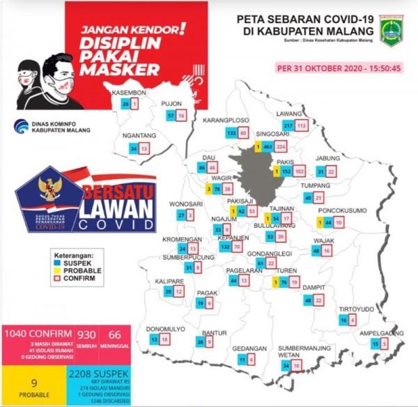 Peta sebaran kasus Covid-19 di Kabupaten Malang periode 31 Oktober 2020 (Foto: Istimewa)