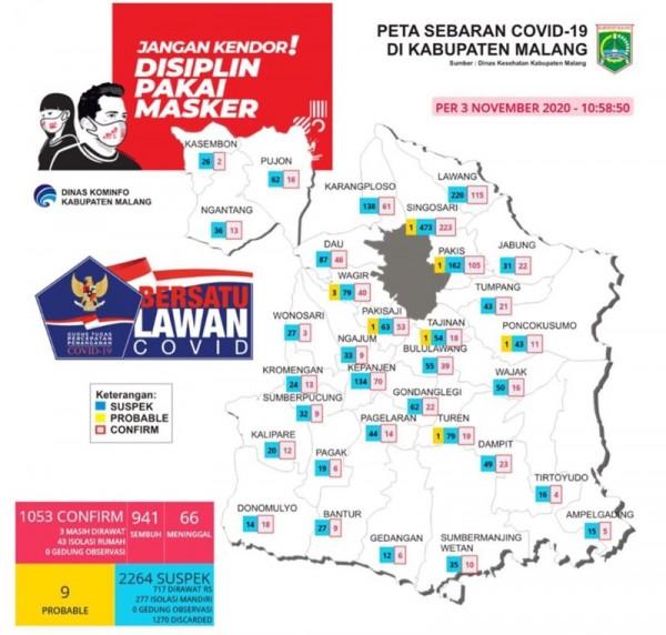 Peta sebaran kasus Covid-19 di Kabupaten Malang periode 3 November 2020 (Foto: Istimewa)