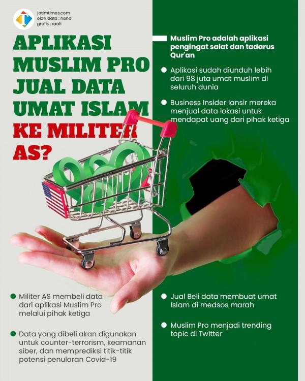 Waspada! Aplikasi Muslim Pro Disebut Jual Data Lokasi Pengguna ke Militer AS