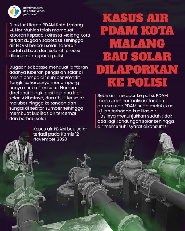 Diduga Ada Sabotase, Kasus Air PDAM Kota Malang Bau Solar Dilaporkan ke Polisi