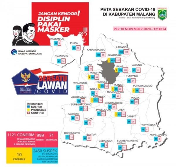 Peta sebaran kasus Covid-19 di Kabupaten Malang periode 18 November 2020 (Foto : Istimewa)