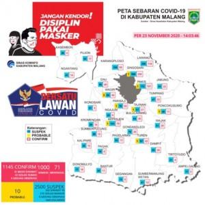 Tambah 4 Kasus Positif, Jumlah Pasien Sembuh Covid-19 di Kabupaten Malang Tembus 1.000