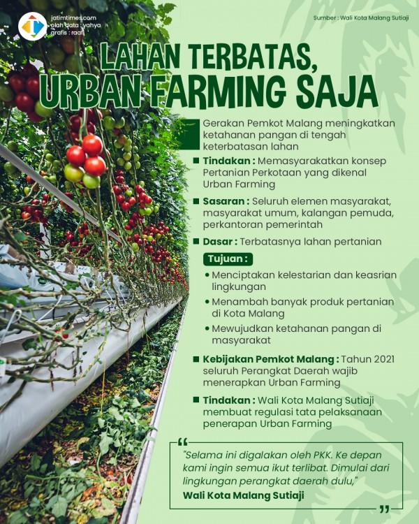 Galakkan Pertanian Mandiri, Wali Kota Sutiaji: Tahun Depan Seluruh PD Wajib Lakukan Urban Farming