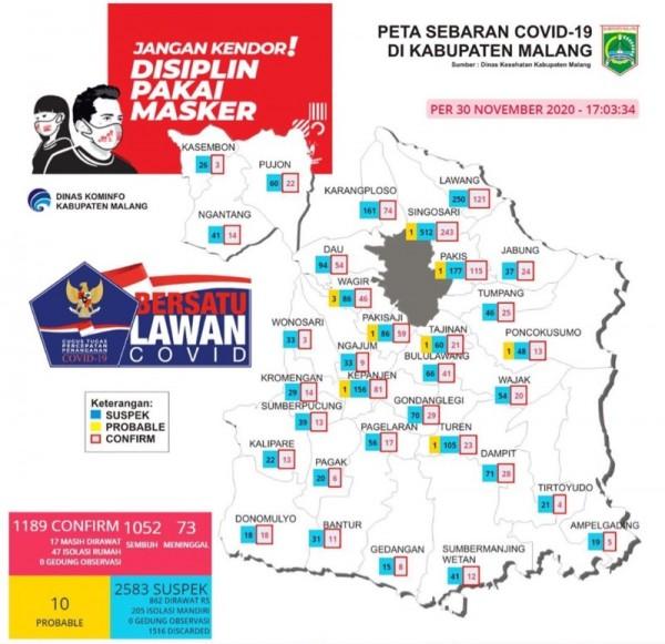 Peta sebaran kasus Covid-19 di Kabupaten Malang periode 30 November 2020 (Foto : Istimewa)