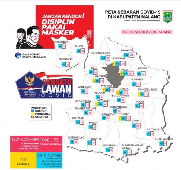 Peta sebaran kasus Covid-19 di Kabupaten Malang periode 2 Desember 2020 (Foto : Istimewa)