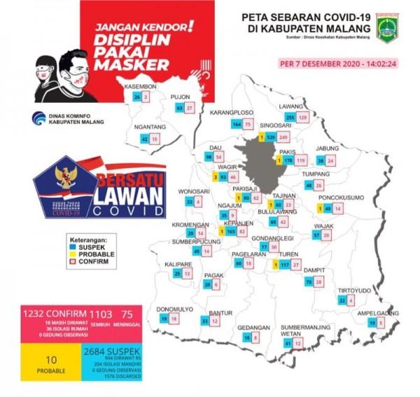 Peta sebaran kasus Covid-19 di Kabupaten Malang periode 7 Desember 2020 (Foto : Istimewa)