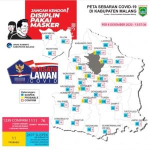 Update Covid-19: Jumlah Pasien Meninggal di Kabupaten Malang Tambah 1 Orang