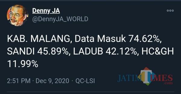 Cuitan Twitter @DennyJA (screenshot Twitter)