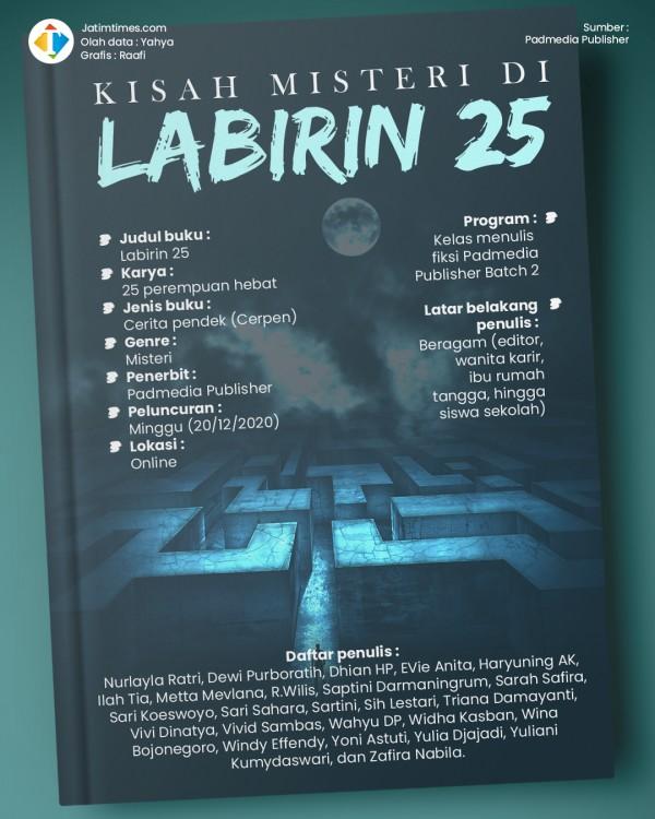 Produktif di Tengah Pandemi, 25 Wanita Hebat ini Luncurkan Buku 'Labirin 25'