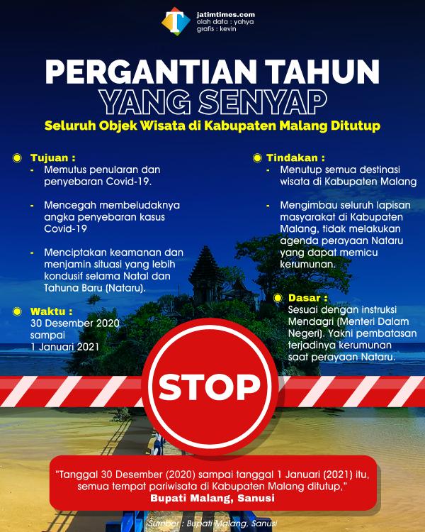 Tahun Baru, Seluruh Destinasi Wisata di Kabupaten Malang Ditutup