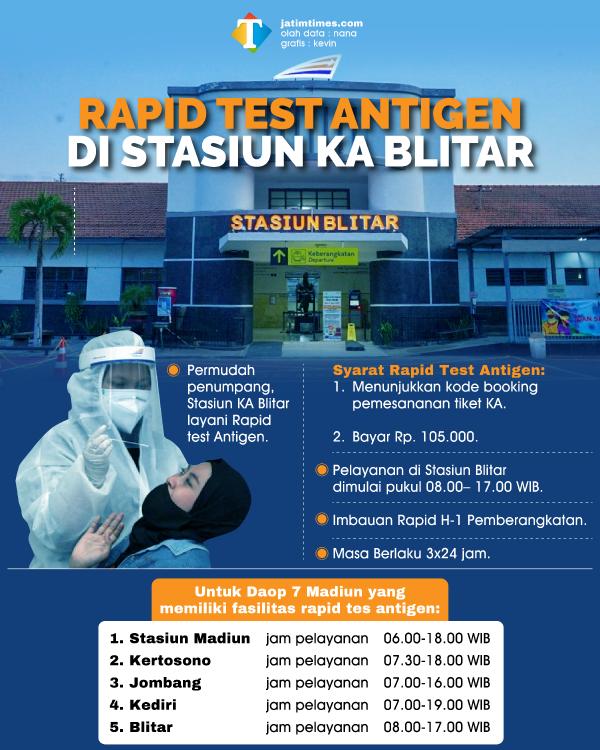 RAPID-TEST-ANTIGEN-DI-STASIUN-KA-BLITAR-01f2170f7e1a2c277a.png