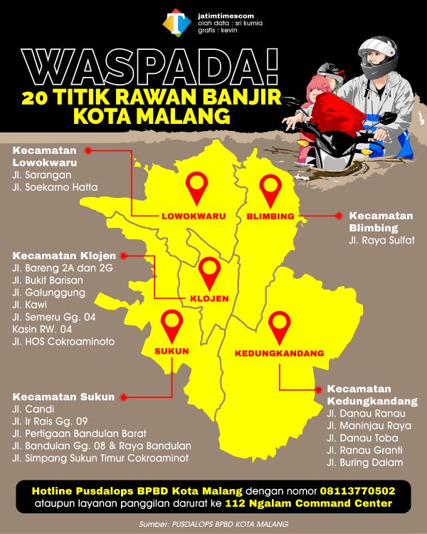 Hujan Deras Mengguyur Kota Malang, BPBD Ingatkan Potensi Terjadinya Banjir dan Longsor