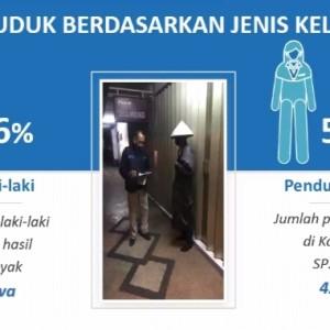 Hasil Survei, Penduduk Wanita Mendominasi Kota Malang, Segini Jumlahnya