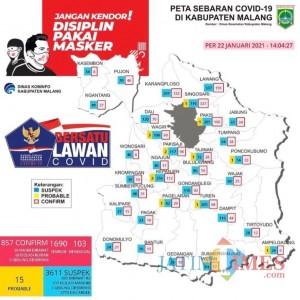 Menjelang Akhir PPKM, Kasus Covid-19 di Kabupaten Malang Masih Ada Peningkatan
