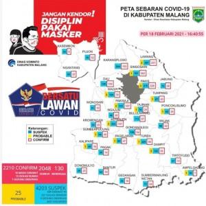 Update Covid-19 Kabupaten Malang: Kasus Positif Covid-19 Capai 2.210