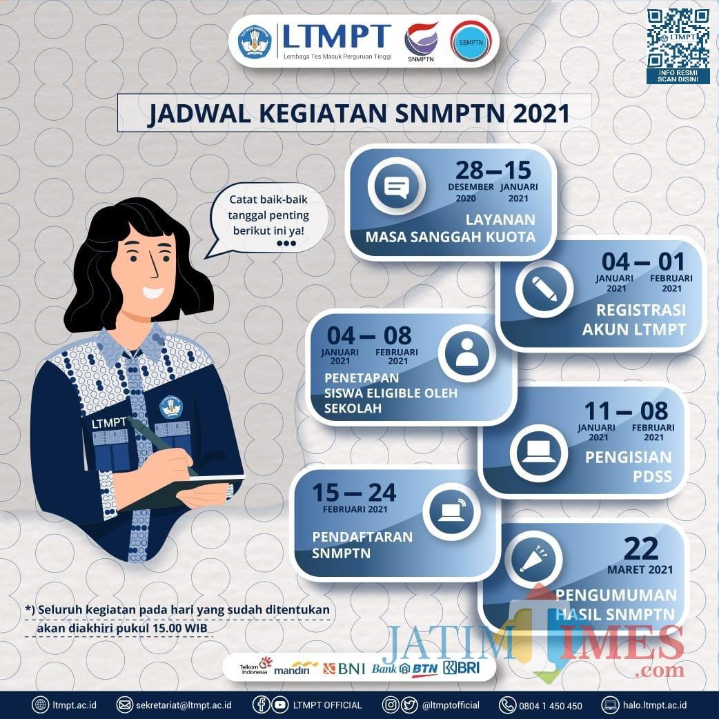 Terbaru, Pendaftaran Jalur SNMPTN Tinggal 3 Hari, Khofifah Optimis Angka Kelolosan Siswa Jatim Tinggi