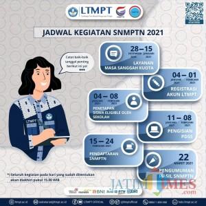 Pendaftaran Jalur SNMPTN Tinggal 3 Hari, Khofifah Optimis Angka Kelolosan Siswa Jatim Tinggi