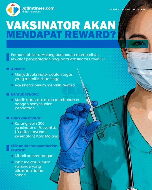 Pemkot Malang Wacanakan Reward Bagi Vaksinator Covid-19