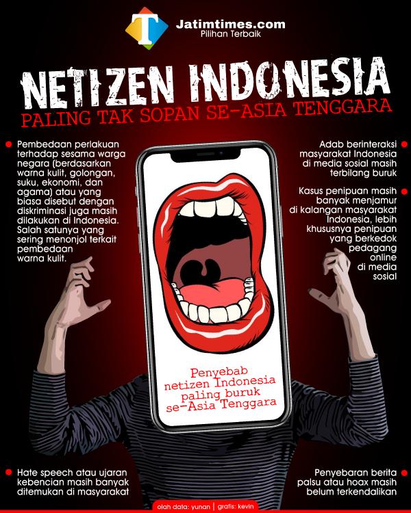 Netizen Indonesia Disebut  Paling Tidak Sopan Se-Asia Tenggara, Berikut Penyebabnya