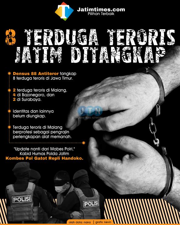 8-TERDUGA-TERORIS-JATIM-DITANGKAP-01eccebb935eb3e279.png
