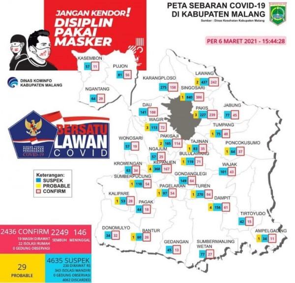 Peta sebaran kasus covid-19 di Kabupaten Malang periode 6 Maret 2021. (Foto: istimewa)