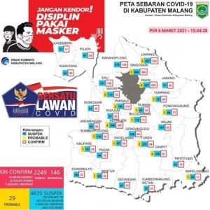Zona Kuning Mendominasi, Kasus Covid-19 di Kabupaten Malang Terus Naik