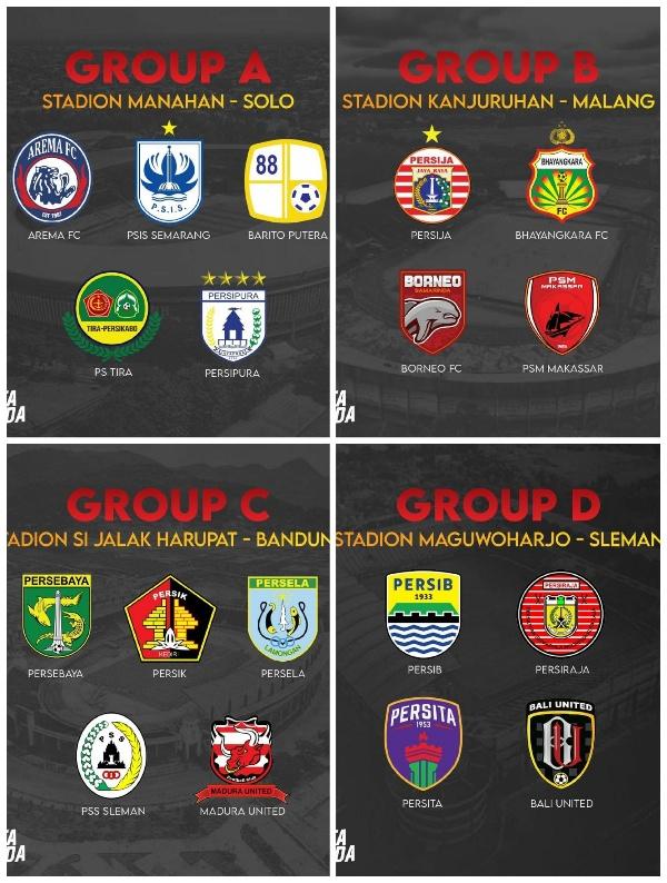 Hasil drwaing grup Piala Menpora 2021. (Foto istimewa)