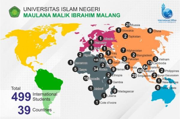 Sebaran para mahasiswa asing yang berkuliah di UIN MALIKI Malang (Ist)