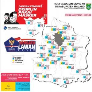 Masuk Zona Kuning, Ratusan Pasien Covid-19 di Kabupaten Malang Sembuh Selama PPKM Mikro